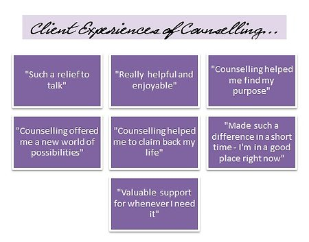 Session Fees, Booking & FAQs. Client Comments Experiences of Counselling